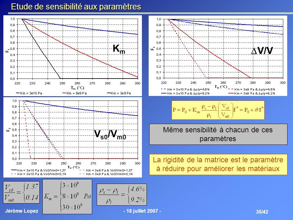 Jérôme Lopez- 18 juillet 2007 - 35/42 Etude de sensibilité aux paramètres Même sensibilité à chacun de ces paramètres V/V KmKm V s0 /V m0 La rigidité