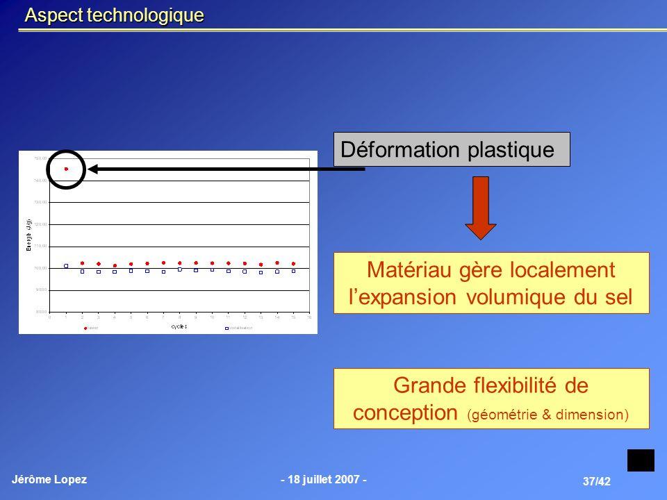 Jérôme Lopez- 18 juillet 2007 - 37/42 Aspect technologique Déformation plastique Matériau gère localement lexpansion volumique du sel Grande flexibili