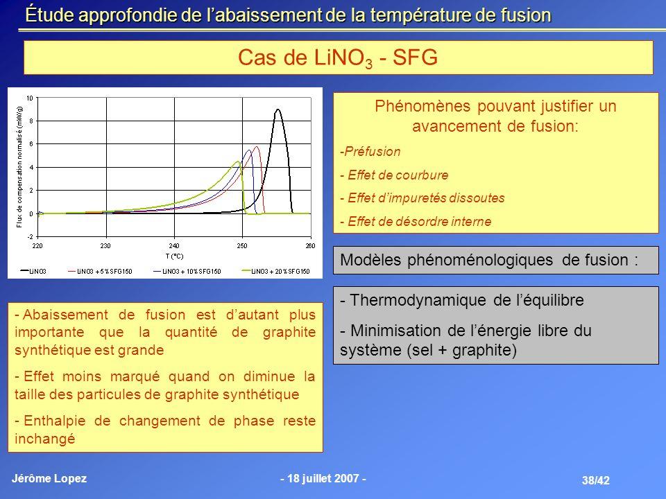 Jérôme Lopez- 18 juillet 2007 - 38/42 Étude approfondie de labaissement de la température de fusion - Abaissement de fusion est dautant plus important