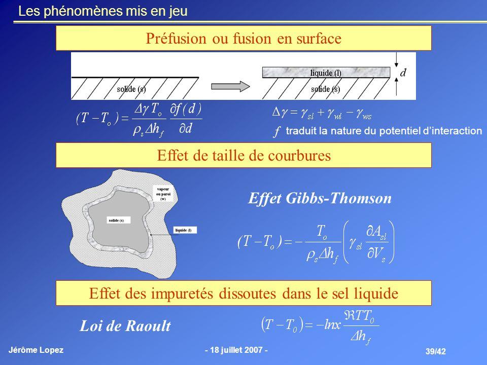 Jérôme Lopez- 18 juillet 2007 - 39/42 Les phénomènes mis en jeu Préfusion ou fusion en surface Effet de taille de courbures Effet des impuretés dissou