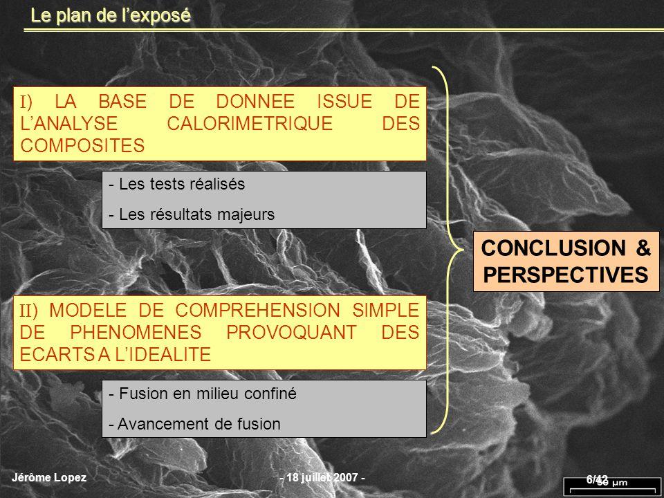 Jérôme Lopez- 18 juillet 2007 - 6/42 Le plan de lexposé ) LA BASE DE DONNEE ISSUE DE LANALYSE CALORIMETRIQUE DES COMPOSITES ) MODELE DE COMPREHENSION