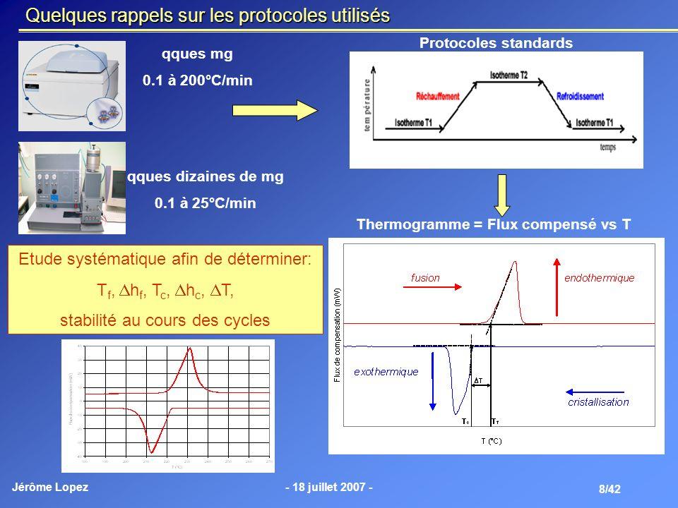 Jérôme Lopez- 18 juillet 2007 - 8/42 Quelques rappels sur les protocoles utilisés Protocoles standards Thermogramme = Flux compensé vs T Etude systéma