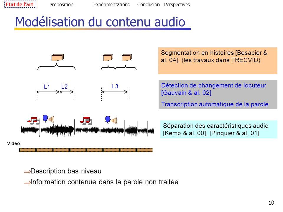 10 Modélisation du contenu audio Vidéo État de lartPropositionExpérimentationsConclusion Perspectives Description bas niveau Information contenue dans la parole non traitée L2L1 L3 Séparation des caractéristiques audio [Kemp & al.
