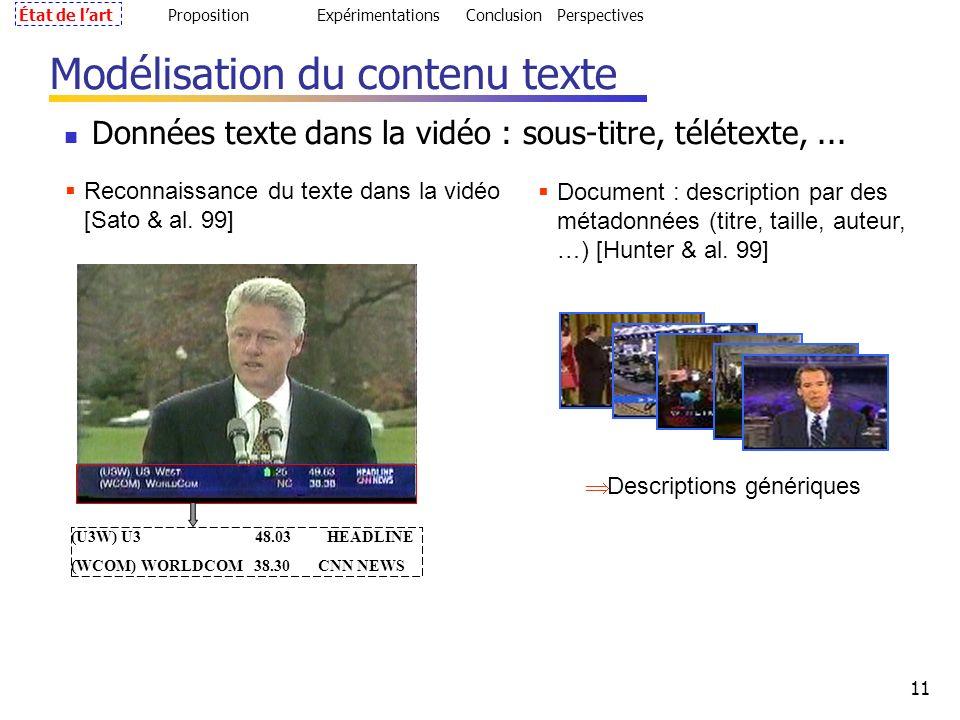 11 Modélisation du contenu texte État de lartPropositionExpérimentationsConclusion Perspectives (U3W) U3 48.03 HEADLINE (WCOM) WORLDCOM 38.30 CNN NEWS Reconnaissance du texte dans la vidéo [Sato & al.