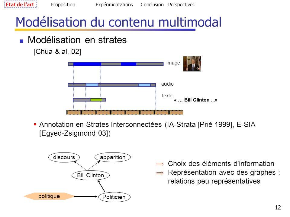 12 Modélisation en strates [Chua & al.