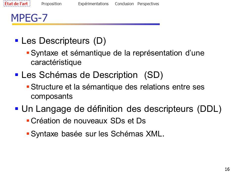 16 MPEG-7 État de lartPropositionExpérimentationsConclusion Perspectives Les Descripteurs (D) Syntaxe et sémantique de la représentation dune caractéristique Les Schémas de Description (SD) Structure et la sémantique des relations entre ses composants Un Langage de définition des descripteurs (DDL) Création de nouveaux SDs et Ds Syntaxe basée sur les Schémas XML.