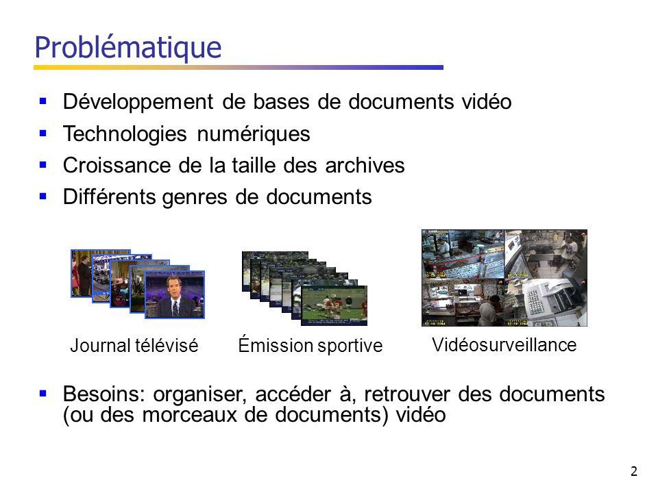 2 Développement de bases de documents vidéo Technologies numériques Croissance de la taille des archives Différents genres de documents Besoins: organiser, accéder à, retrouver des documents (ou des morceaux de documents) vidéo Journal téléviséÉmission sportive Vidéosurveillance Problématique