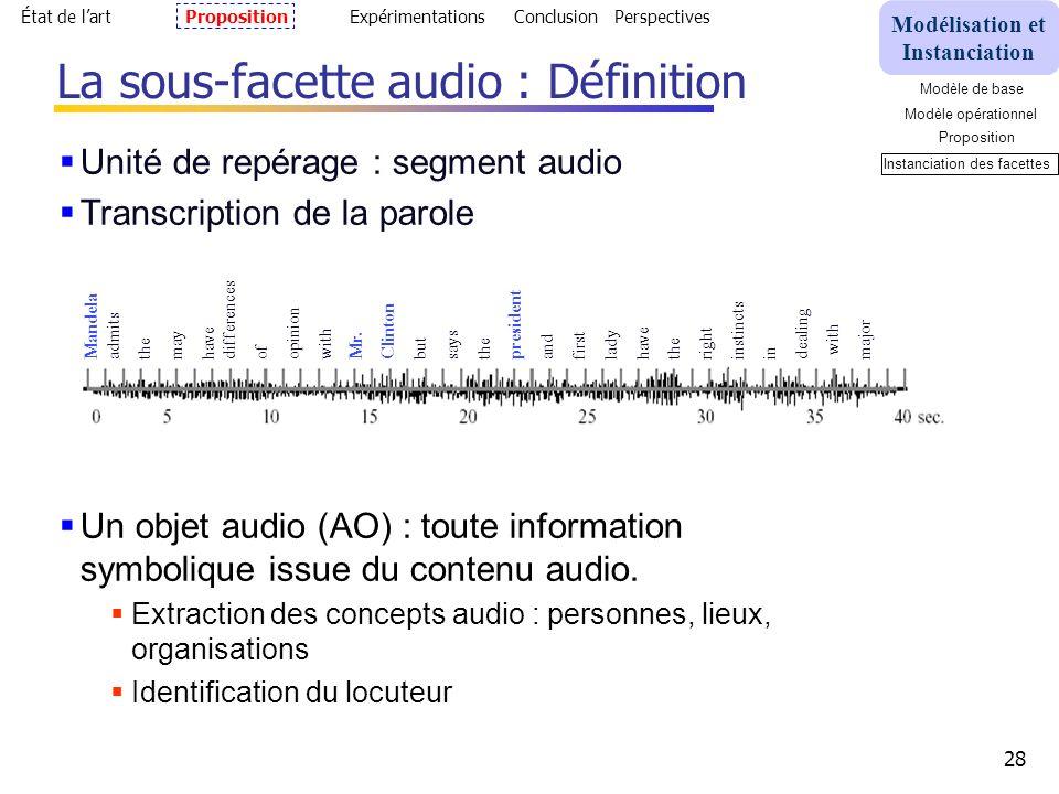 28 La sous-facette audio : Définition Unité de repérage : segment audio Transcription de la parole Un objet audio (AO) : toute information symbolique issue du contenu audio.