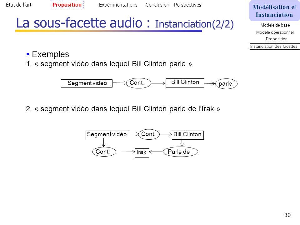 30 Exemples 1. « segment vidéo dans lequel Bill Clinton parle » 2.
