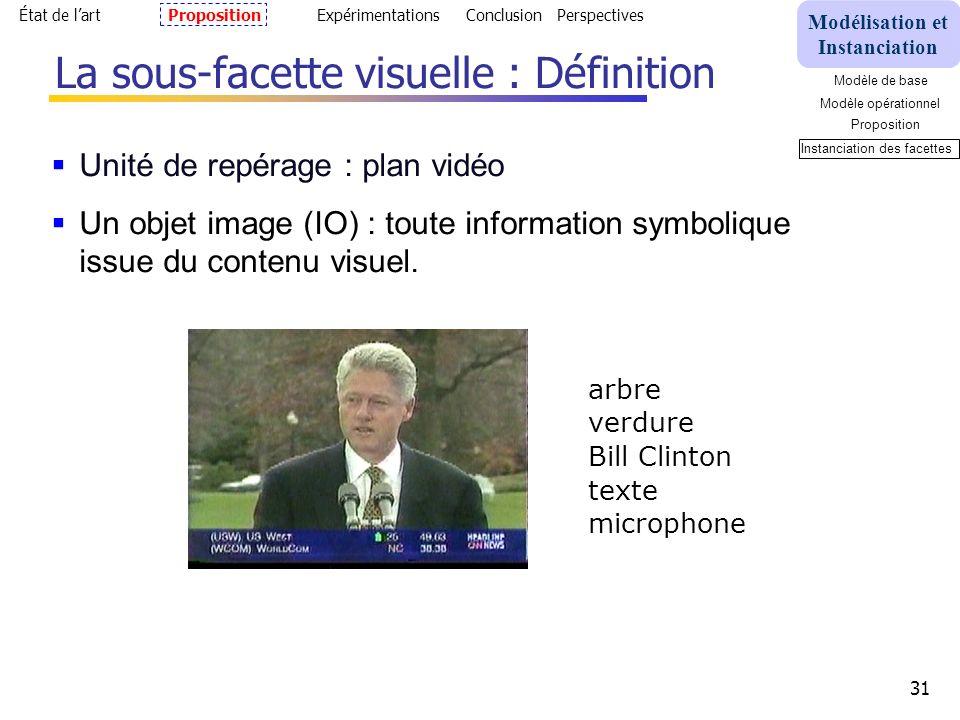 31 Unité de repérage : plan vidéo Un objet image (IO) : toute information symbolique issue du contenu visuel.