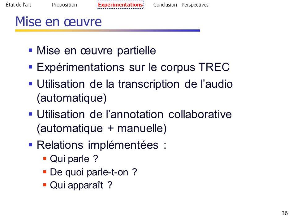 36 Mise en œuvre Mise en œuvre partielle Expérimentations sur le corpus TREC Utilisation de la transcription de laudio (automatique) Utilisation de lannotation collaborative (automatique + manuelle) Relations implémentées : Qui parle .