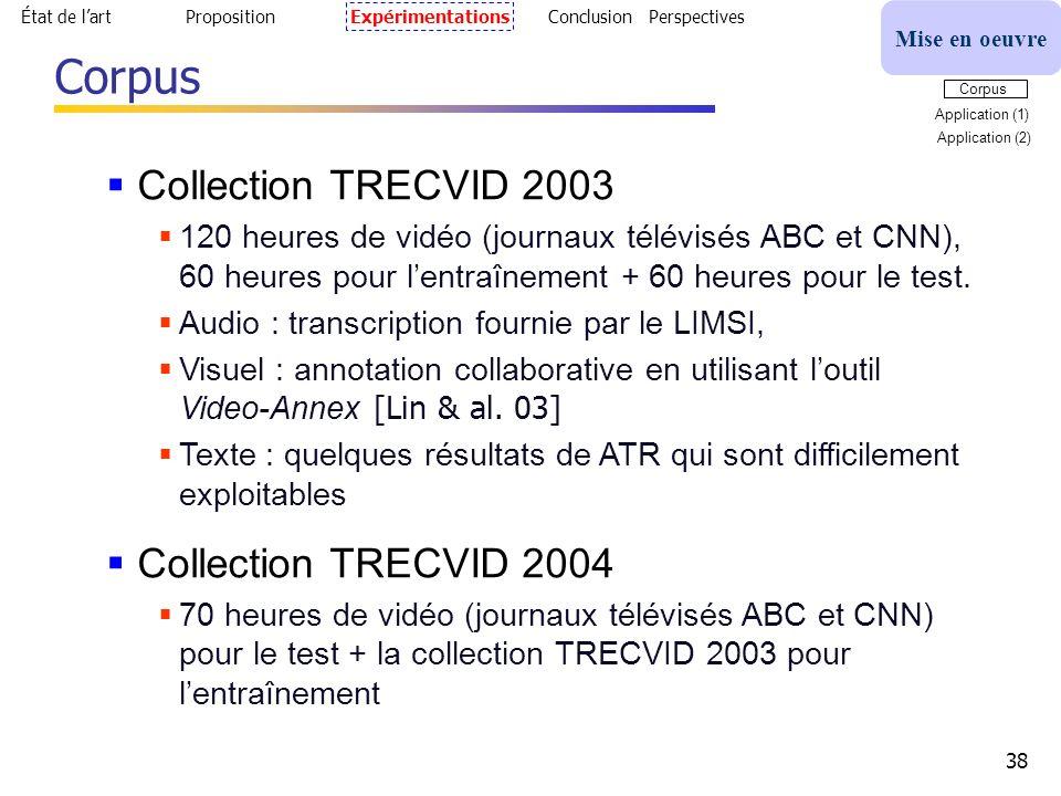 38 Corpus Collection TRECVID 2003 120 heures de vidéo (journaux télévisés ABC et CNN), 60 heures pour lentraînement + 60 heures pour le test.