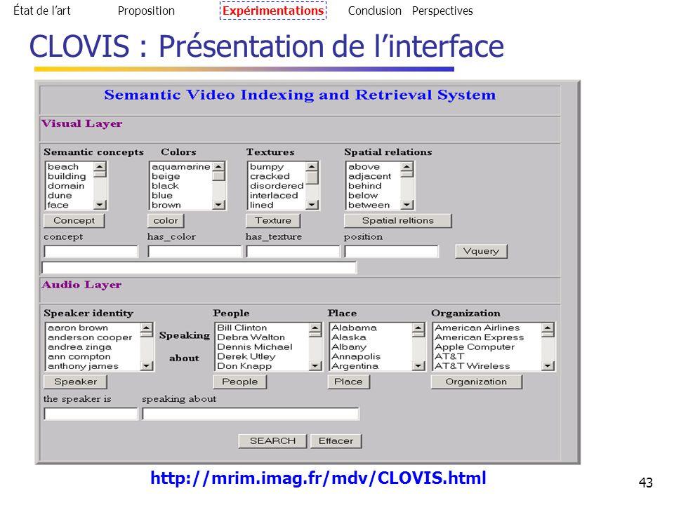 43 http://mrim.imag.fr/mdv/CLOVIS.html CLOVIS : Présentation de linterface État de lartPropositionExpérimentations Conclusion Perspectives
