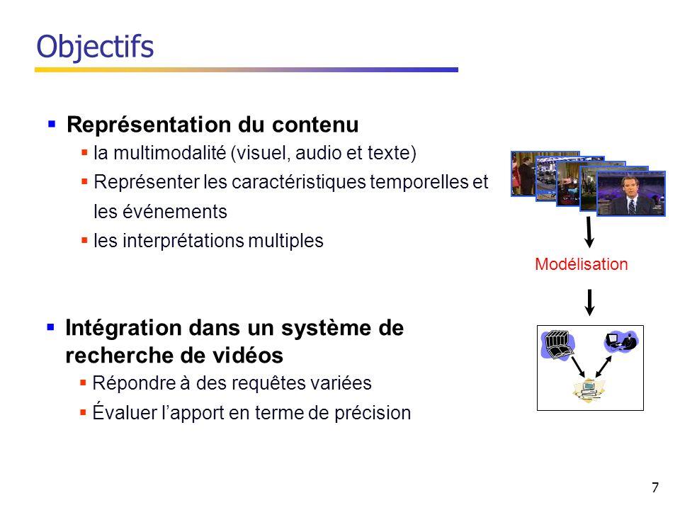 7 Objectifs Représentation du contenu la multimodalité (visuel, audio et texte) Représenter les caractéristiques temporelles et les événements les interprétations multiples Intégration dans un système de recherche de vidéos Répondre à des requêtes variées Évaluer lapport en terme de précision Modélisation