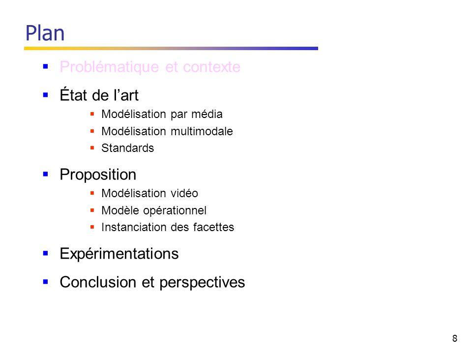 8 Plan Problématique et contexte État de lart Modélisation par média Modélisation multimodale Standards Proposition Modélisation vidéo Modèle opérationnel Instanciation des facettes Expérimentations Conclusion et perspectives