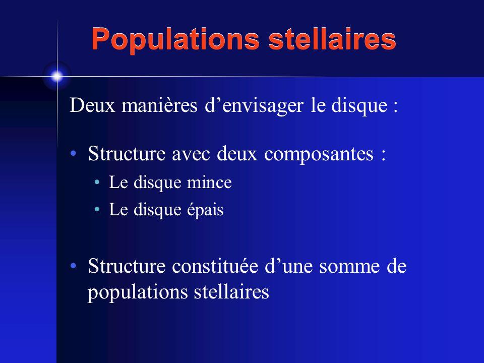 Populations stellaires Deux manières denvisager le disque : Structure avec deux composantes : Le disque mince Le disque épais Structure constituée dun