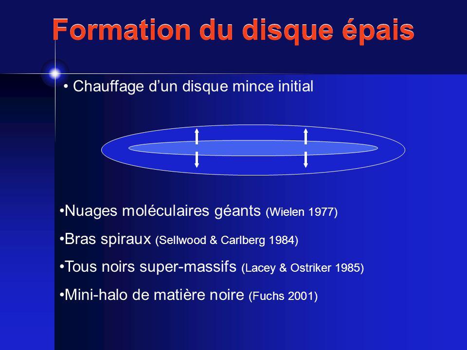 Formation du disque épais Chauffage dun disque mince initial Nuages moléculaires géants (Wielen 1977) Bras spiraux (Sellwood & Carlberg 1984) Tous noi