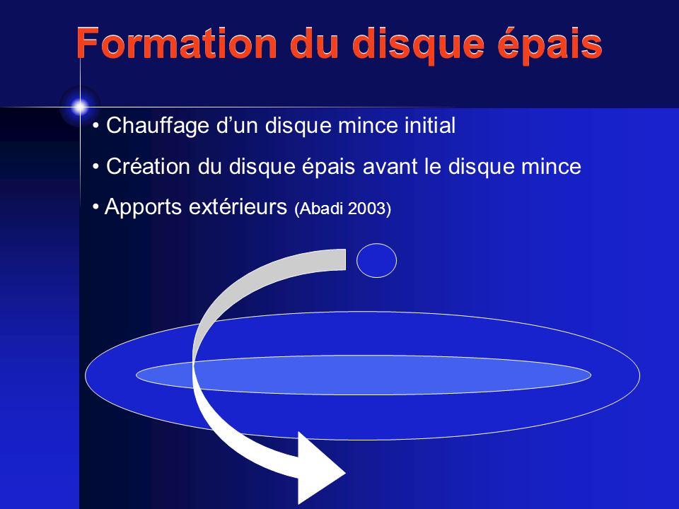 Formation du disque épais Chauffage dun disque mince initial Création du disque épais avant le disque mince Apports extérieurs (Abadi 2003)