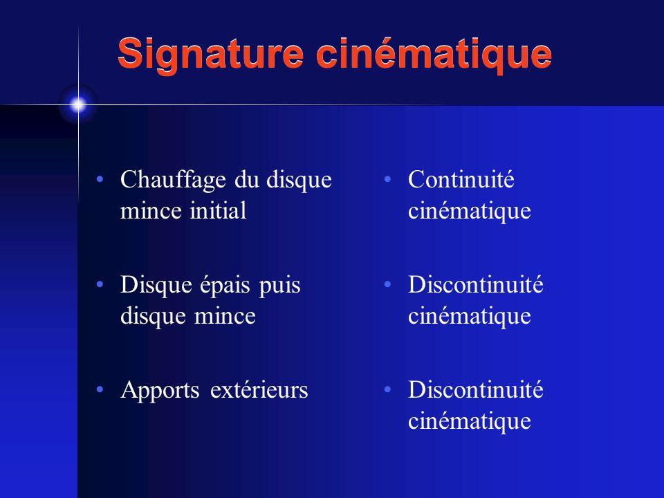 Signature cinématique Chauffage du disque mince initial Disque épais puis disque mince Apports extérieurs Continuité cinématique Discontinuité cinémat