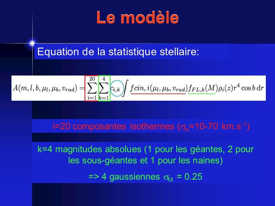 i=20 composantes isothermes ( w =10-70 km.s -1 ) k=4 magnitudes absolues (1 pour les géantes, 2 pour les sous-géantes et 1 pour les naines) => 4 gauss
