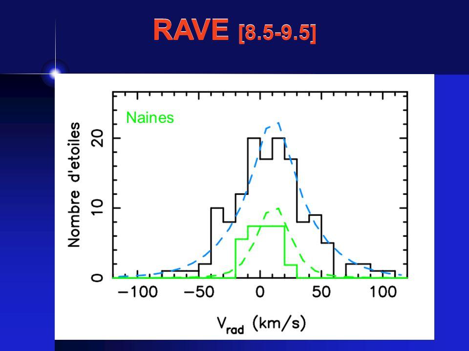RAVE [8.5-9.5] GéantesNaines