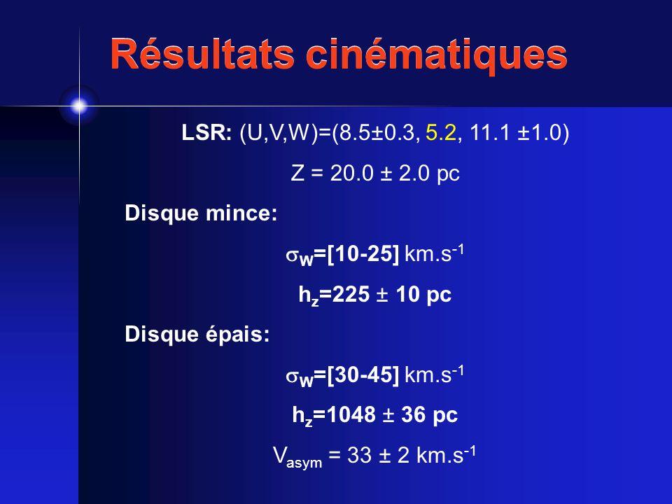 LSR: (U,V,W)=(8.5±0.3, 5.2, 11.1 ±1.0) Z = 20.0 ± 2.0 pc Disque mince: W =[10-25] km.s -1 h z =225 ± 10 pc Disque épais: W =[30-45] km.s -1 h z =1048