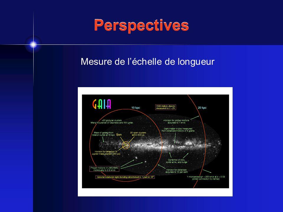 Perspectives Mesure de léchelle de longueur