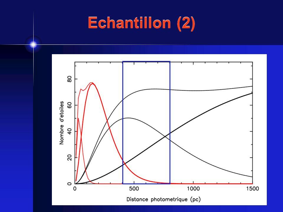 Echantillon (2)