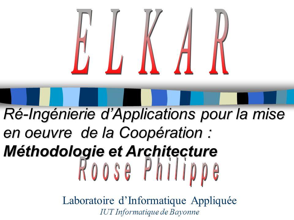 ELKAR - Soutenance de Thèse - Roose Philippe - 2000 12 Groupes de Travail Dynamiques (1) n Définition Cest un ensemble de modules éventuellement distants sur un réseau et réalisant un ou plusieurs tâches bien déterminées.