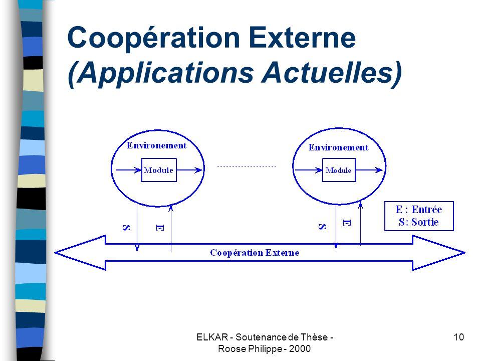 ELKAR - Soutenance de Thèse - Roose Philippe - 2000 10 Coopération Externe (Applications Actuelles)