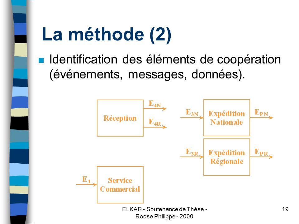 ELKAR - Soutenance de Thèse - Roose Philippe - 2000 19 La méthode (2) n Identification des éléments de coopération (événements, messages, données).
