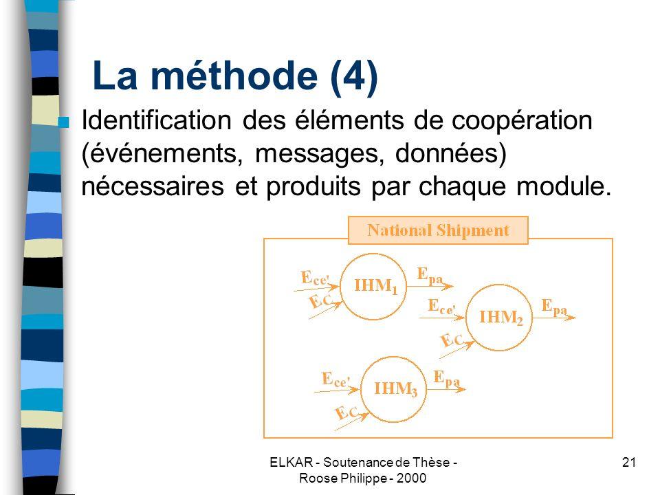 ELKAR - Soutenance de Thèse - Roose Philippe - 2000 21 La méthode (4) n Identification des éléments de coopération (événements, messages, données) nécessaires et produits par chaque module.