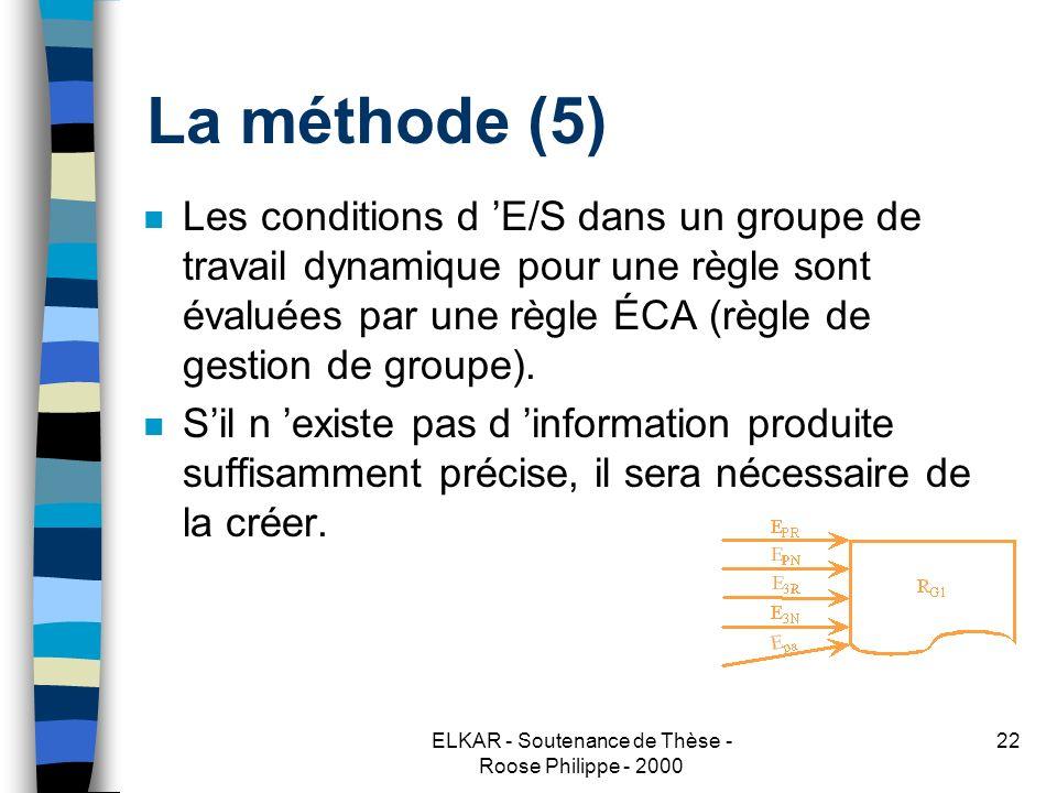 ELKAR - Soutenance de Thèse - Roose Philippe - 2000 22 La méthode (5) n Les conditions d E/S dans un groupe de travail dynamique pour une règle sont évaluées par une règle ÉCA (règle de gestion de groupe).