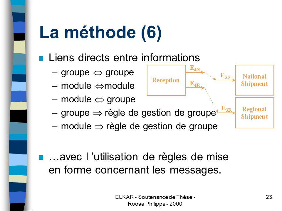 ELKAR - Soutenance de Thèse - Roose Philippe - 2000 23 La méthode (6) n Liens directs entre informations –groupe groupe –module module –module groupe –groupe règle de gestion de groupe –module règle de gestion de groupe n …avec l utilisation de règles de mise en forme concernant les messages.