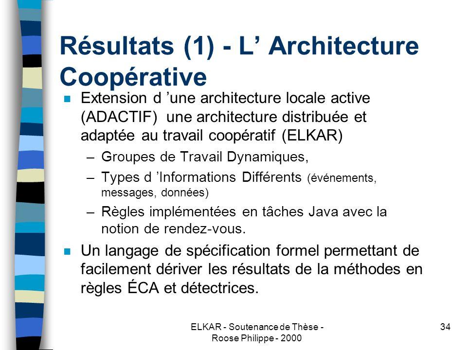 ELKAR - Soutenance de Thèse - Roose Philippe - 2000 34 Résultats (1) - L Architecture Coopérative n Extension d une architecture locale active (ADACTIF) une architecture distribuée et adaptée au travail coopératif (ELKAR) –Groupes de Travail Dynamiques, –Types d Informations Différents (événements, messages, données) –Règles implémentées en tâches Java avec la notion de rendez-vous.
