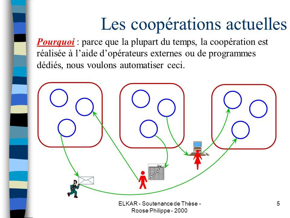 ELKAR - Soutenance de Thèse - Roose Philippe - 2000 6 Automatisation de la coopération Comment : nous automatisons la circulation des informations.
