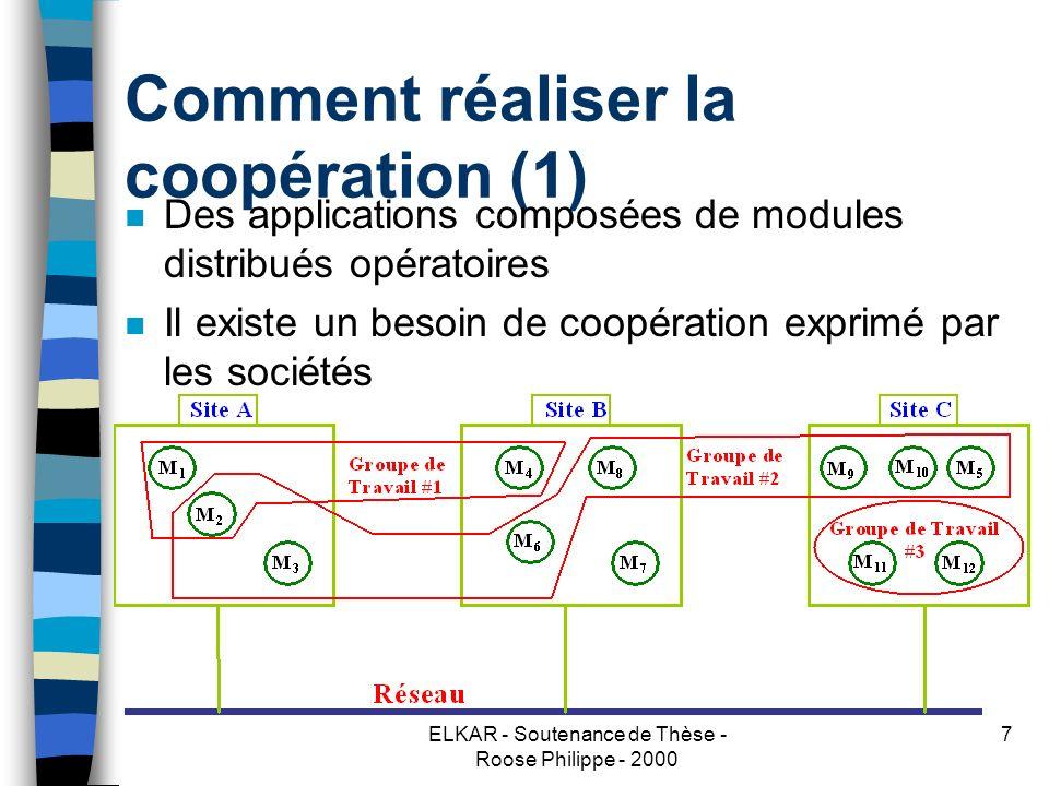 ELKAR - Soutenance de Thèse - Roose Philippe - 2000 7 Comment réaliser la coopération (1) n Des applications composées de modules distribués opératoires n Il existe un besoin de coopération exprimé par les sociétés