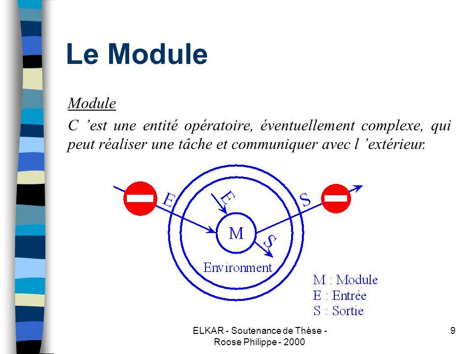 ELKAR - Soutenance de Thèse - Roose Philippe - 2000 30 Larchitecture Coopérative n C est une extension d ADACTIF à : –La distribution, –La gestion des groupes de travail dynamiques, –Aux différents éléments de coopération, –Différents types dinformation (événements, messages & données) n Le langage de spécification permet d être facilement et automatiquement dérivé en règles détectrices (création d éléments de coopération) et ÉCA (gestion des groupes dynamiques).