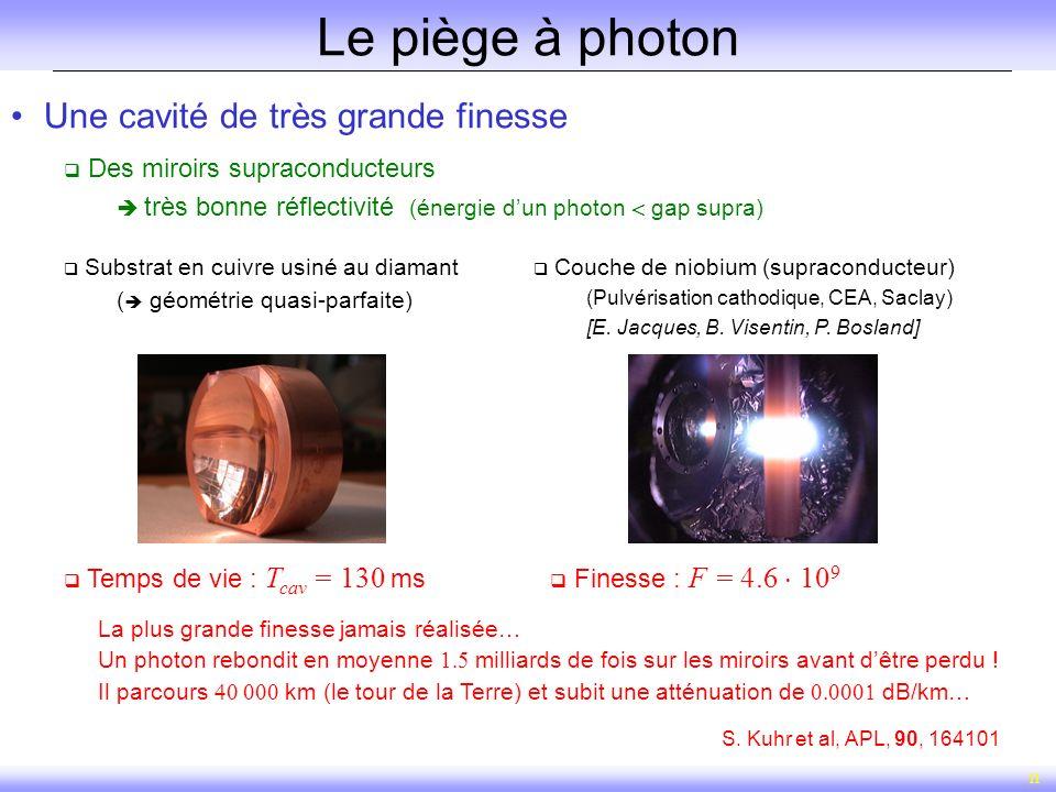 11 Une cavité de très grande finesse Le piège à photon Des miroirs supraconducteurs très bonne réflectivité (énergie dun photon gap supra) Substrat en