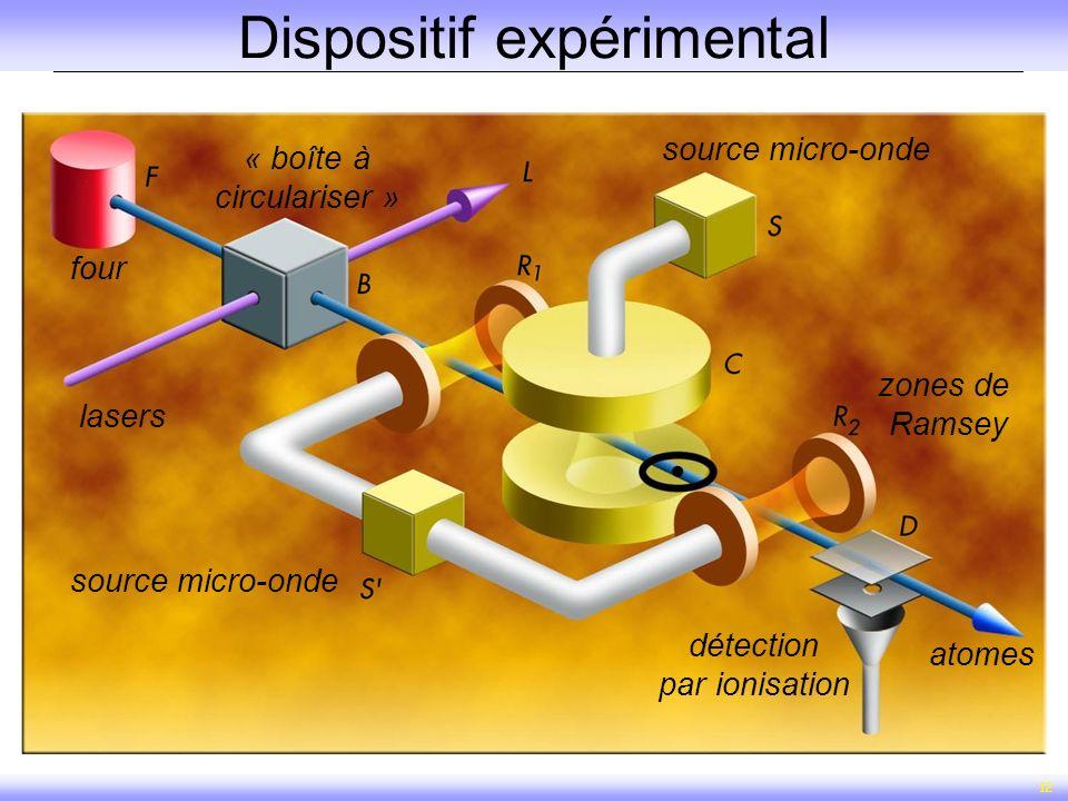 12 Dispositif expérimental four lasers source micro-onde « boîte à circulariser » détection par ionisation atomes source micro-onde zones de Ramsey