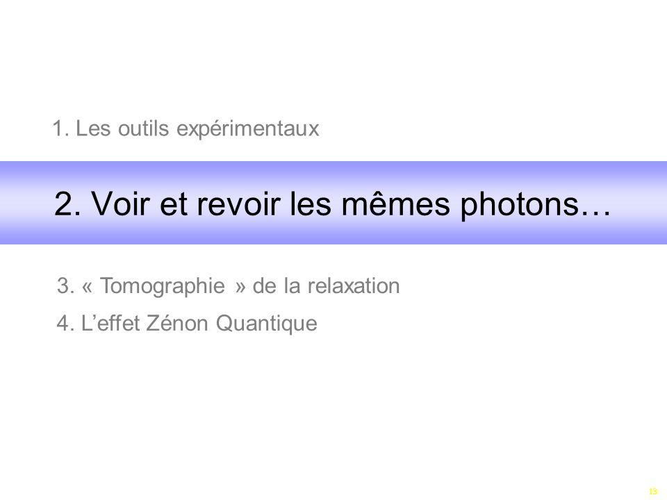 13 2. Voir et revoir les mêmes photons… 3. « Tomographie » de la relaxation 4. Leffet Zénon Quantique 1. Les outils expérimentaux