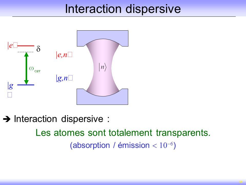 14 Interaction dispersive g e g,n e,n Interaction dispersive : Les atomes sont totalement transparents. (absorption / émission )