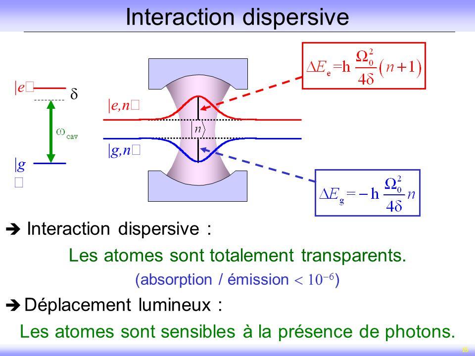 15 Interaction dispersive Interaction dispersive : Les atomes sont totalement transparents. (absorption / émission ) Déplacement lumineux : Les atomes