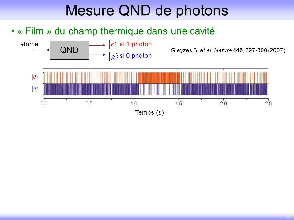 2 Mesure QND de photons g e « Film » du champ thermique dans une cavité QND si 0 photon si 1 photonatome Gleyzes S. et al. Nature 446, 297-300 (2007).
