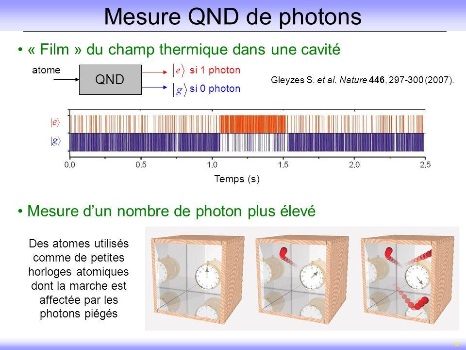 3 Mesure QND de photons g e « Film » du champ thermique dans une cavité QND si 0 photon si 1 photonatome Gleyzes S. et al. Nature 446, 297-300 (2007).