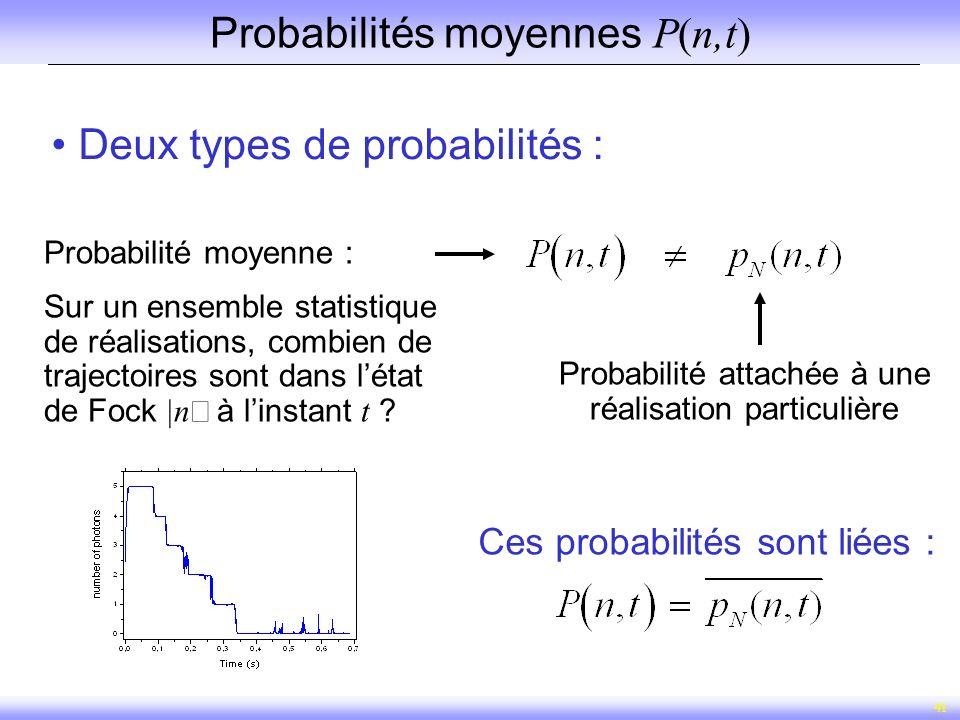 41 Probabilités moyennes P(n,t) Deux types de probabilités : Probabilité attachée à une réalisation particulière Probabilité moyenne : Sur un ensemble