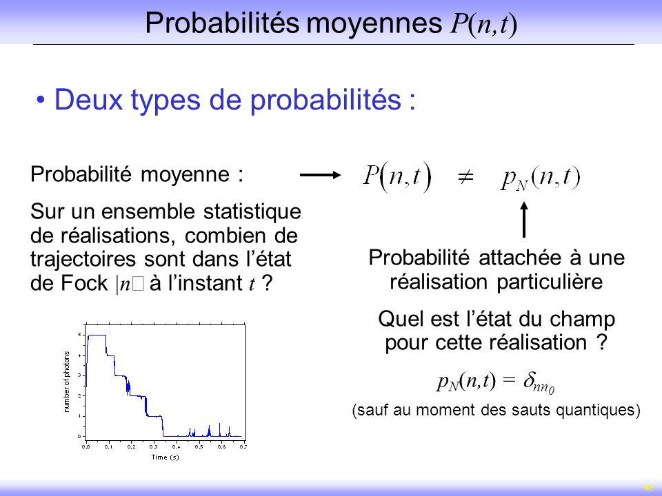 42 Probabilités moyennes P(n,t) Deux types de probabilités : Probabilité attachée à une réalisation particulière Quel est létat du champ pour cette ré