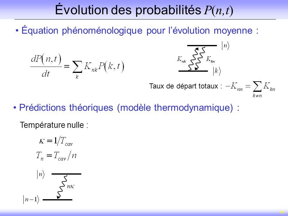 44 Évolution des probabilités P(n,t) Équation phénoménologique pour lévolution moyenne : Prédictions théoriques (modèle thermodynamique) : Température