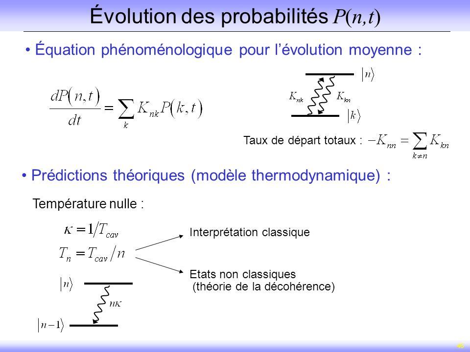 45 Évolution des probabilités P(n,t) Équation phénoménologique pour lévolution moyenne : Prédictions théoriques (modèle thermodynamique) : Température