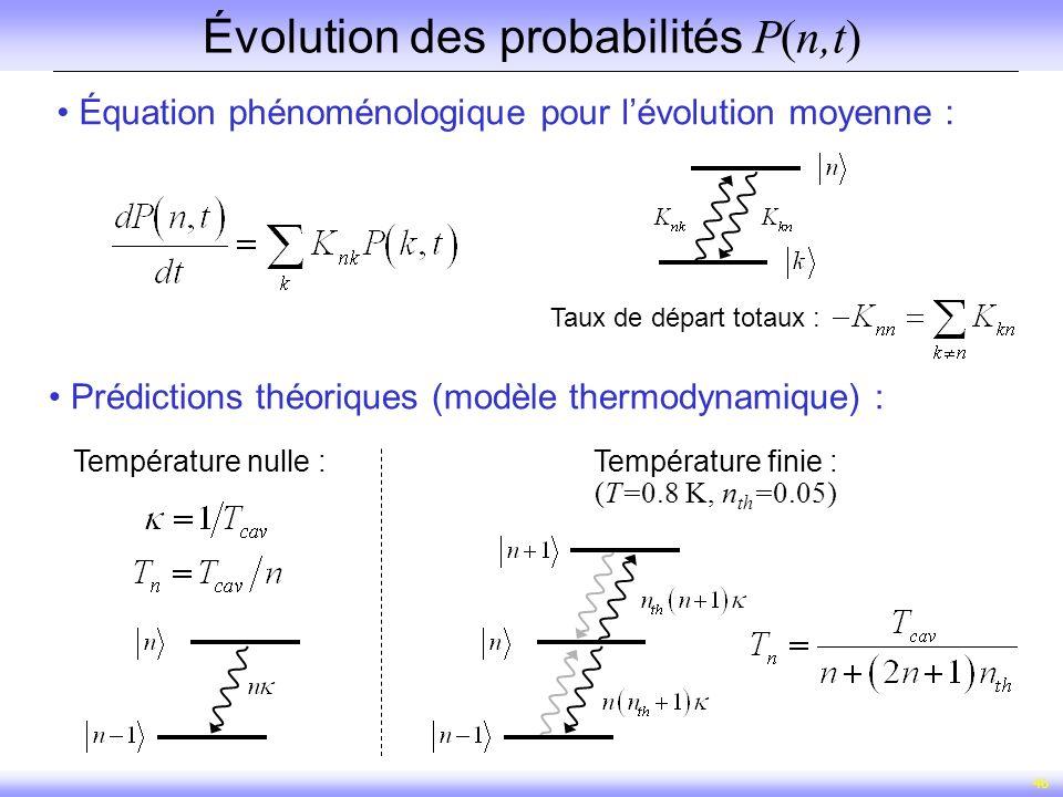 46 Évolution des probabilités P(n,t) Équation phénoménologique pour lévolution moyenne : Prédictions théoriques (modèle thermodynamique) : Température